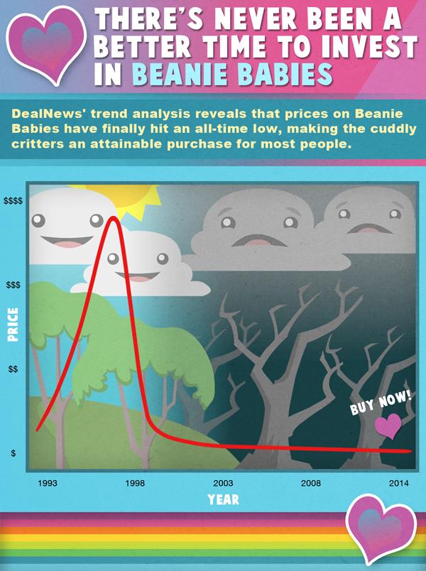 beanie baby price trend