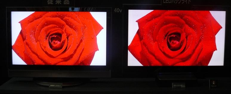 HDTV brightness