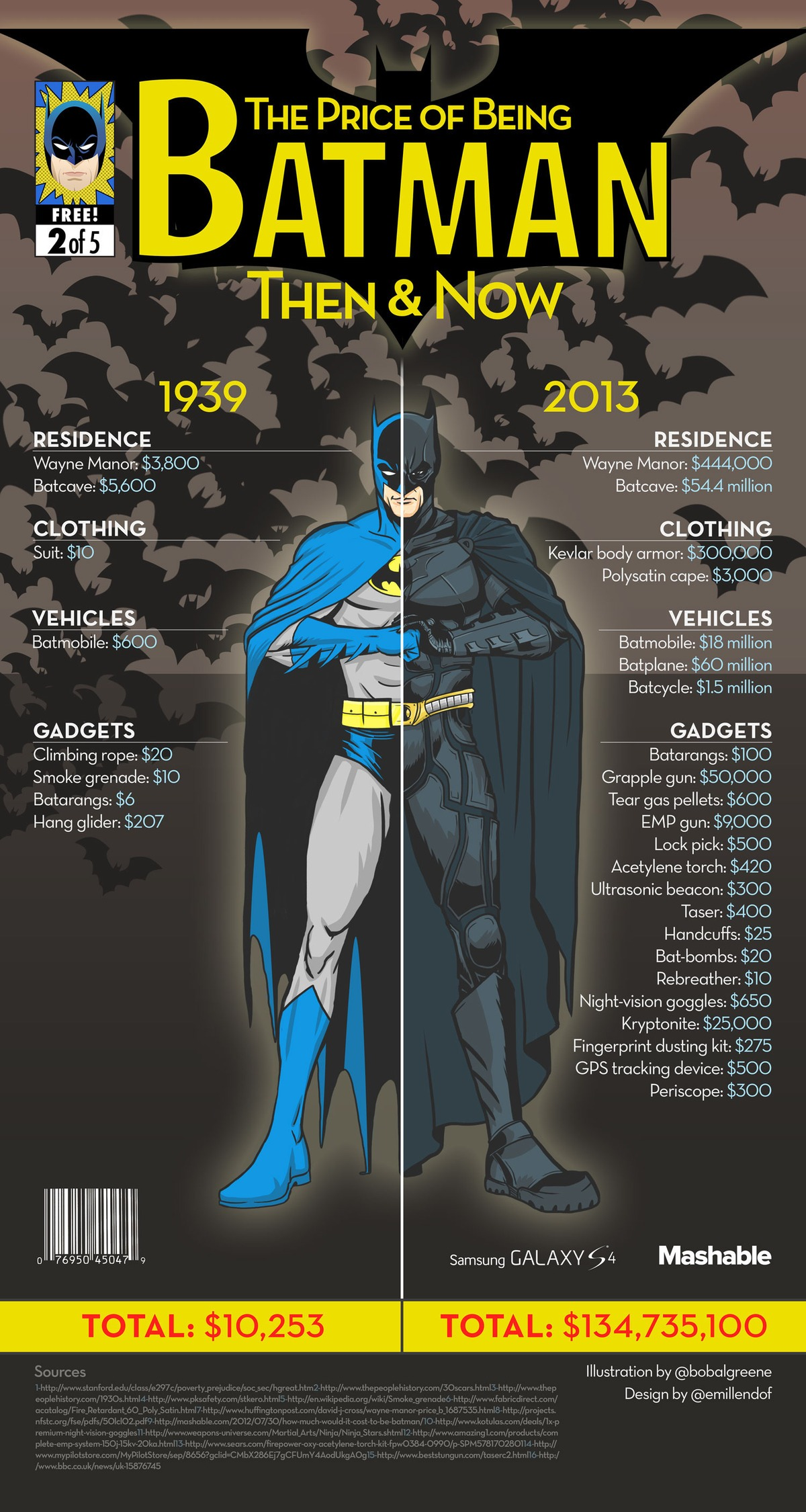 real batman gadgets