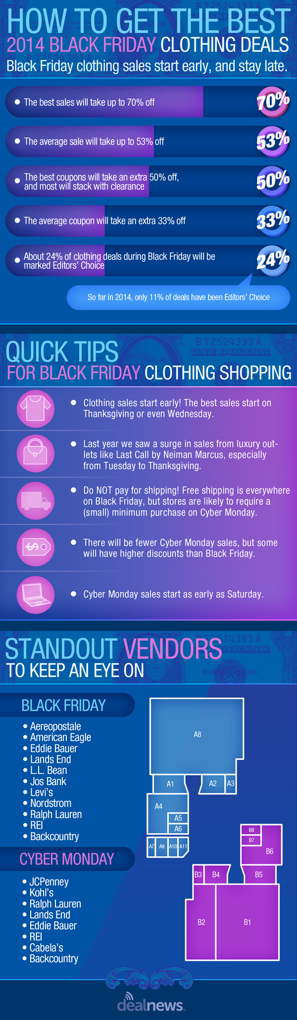 Black Friday clothes