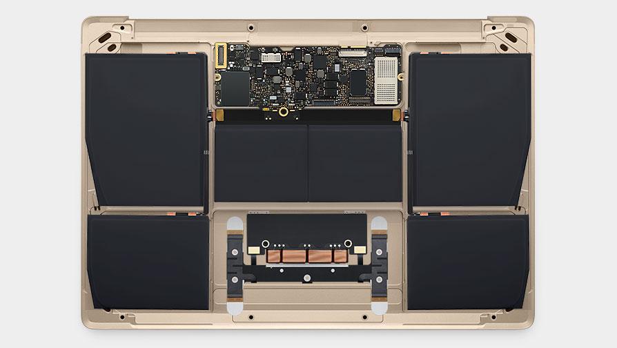 MacBook Inside